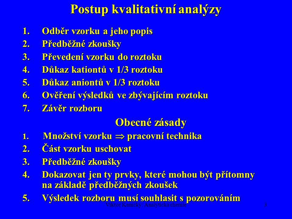 Postup kvalitativní analýzy