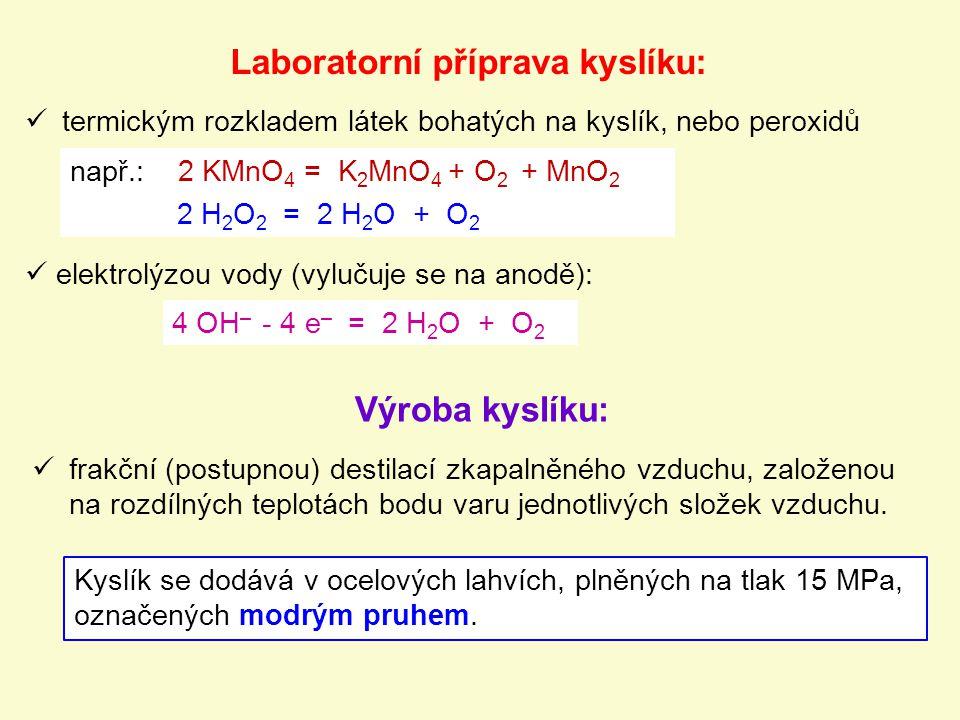 Laboratorní příprava kyslíku: