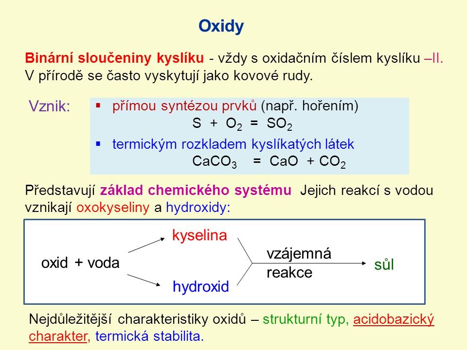 Oxidy Vznik: kyselina vzájemná reakce oxid + voda sůl hydroxid