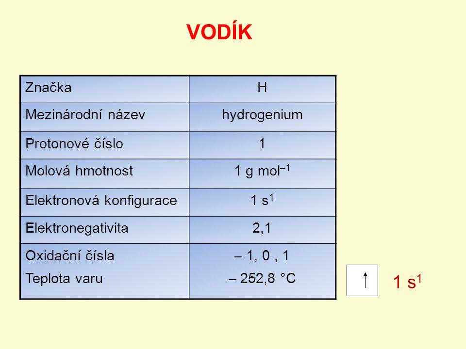 VODÍK 1 s1 Značka H Mezinárodní název hydrogenium Protonové číslo 1