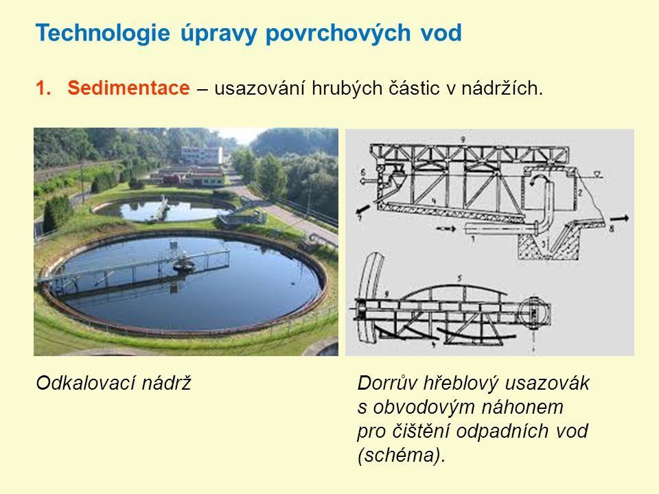 Technologie úpravy povrchových vod