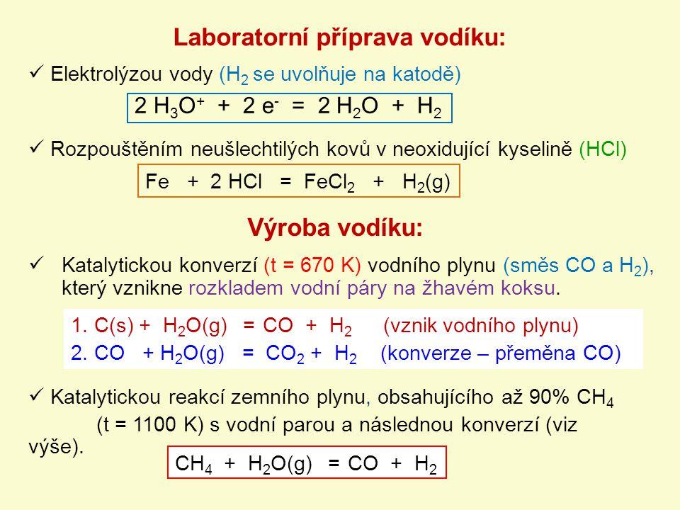 Laboratorní příprava vodíku: