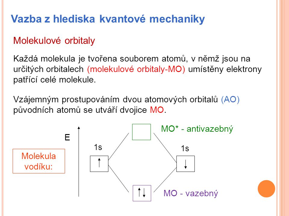 Vazba z hlediska kvantové mechaniky