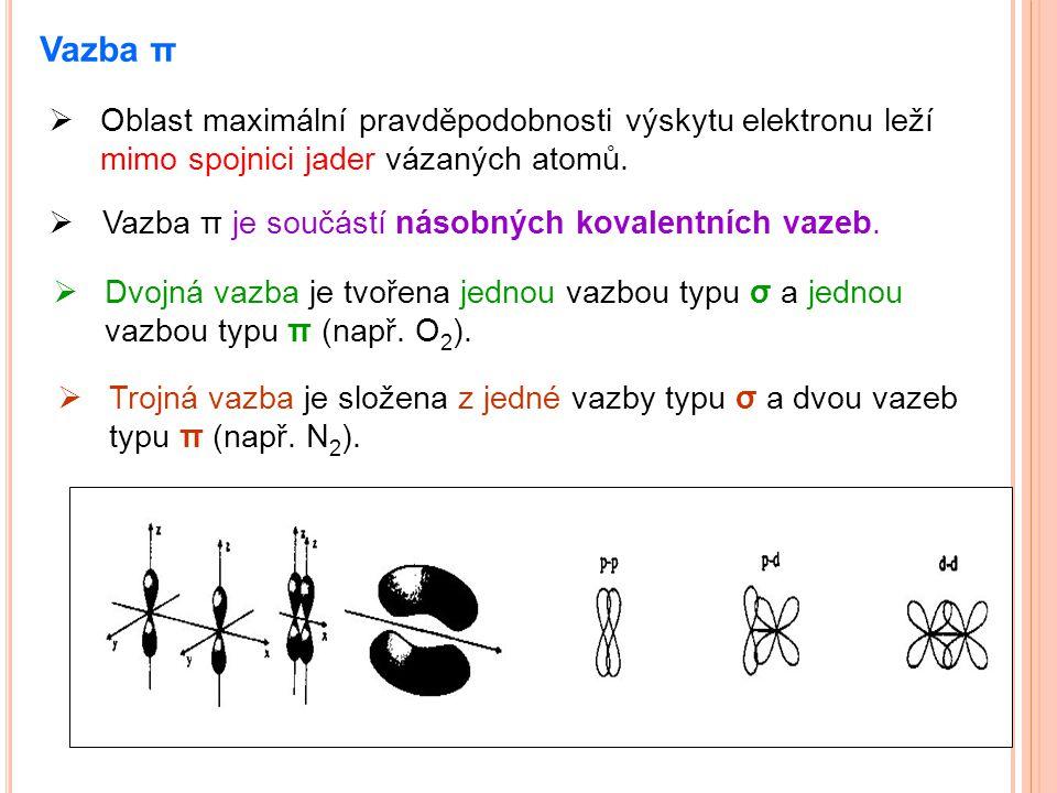 Vazba π Oblast maximální pravděpodobnosti výskytu elektronu leží mimo spojnici jader vázaných atomů.