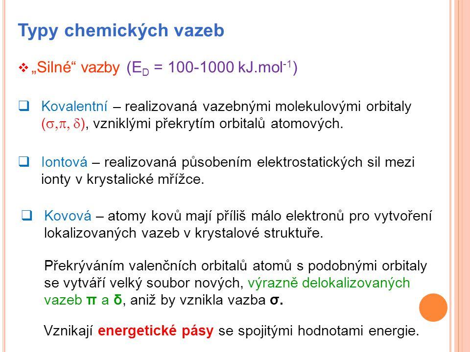 """Typy chemických vazeb """"Silné vazby (ED = 100-1000 kJ.mol-1)"""