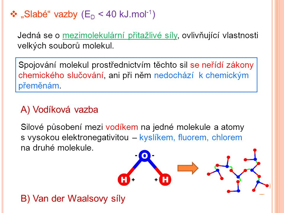 """""""Slabé vazby (ED < 40 kJ.mol-1)"""