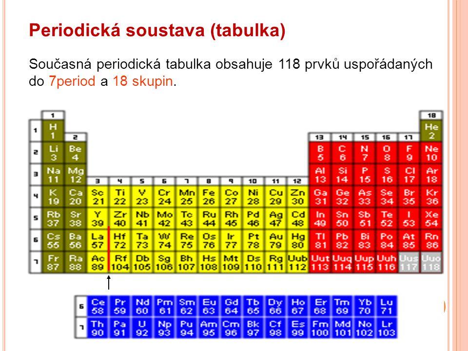 Periodická soustava (tabulka)