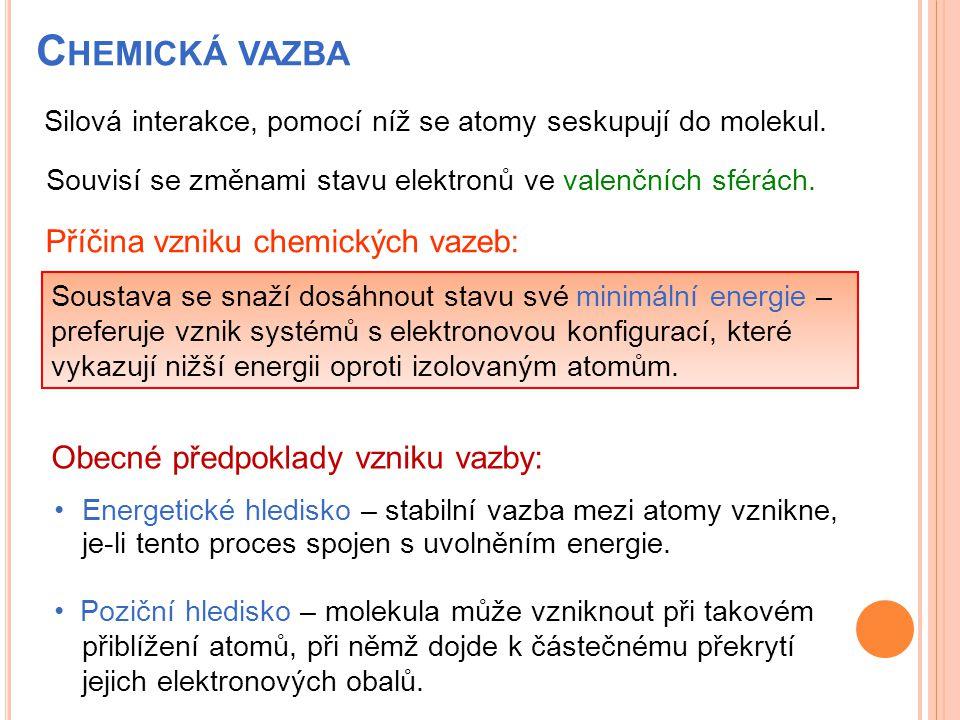 Chemická vazba Příčina vzniku chemických vazeb: