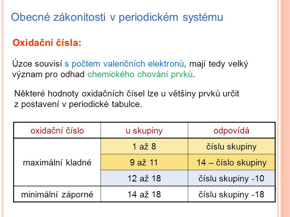 Obecné zákonitosti v periodickém systému