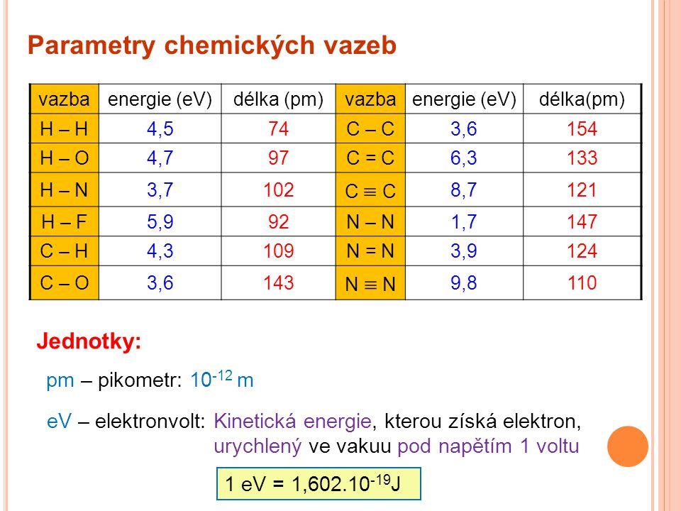 Parametry chemických vazeb