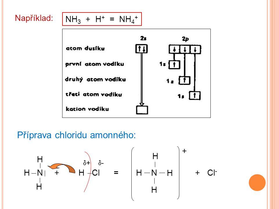 Příprava chloridu amonného: