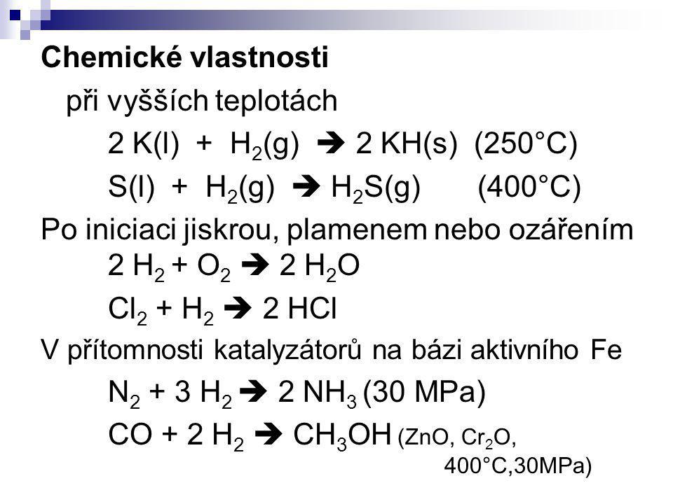 Po iniciaci jiskrou, plamenem nebo ozářením 2 H2 + O2  2 H2O