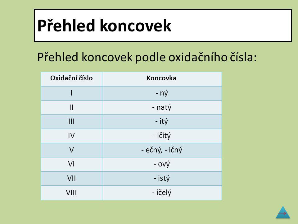 Přehled koncovek Přehled koncovek podle oxidačního čísla: I - ný II