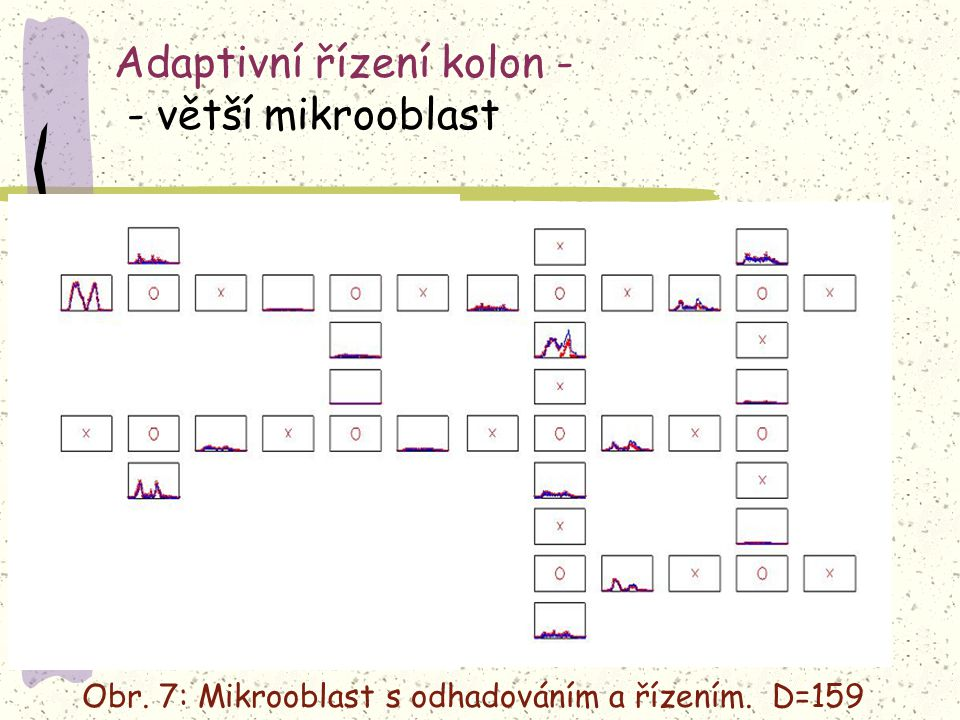 Adaptivní řízení kolon - - větší mikrooblast