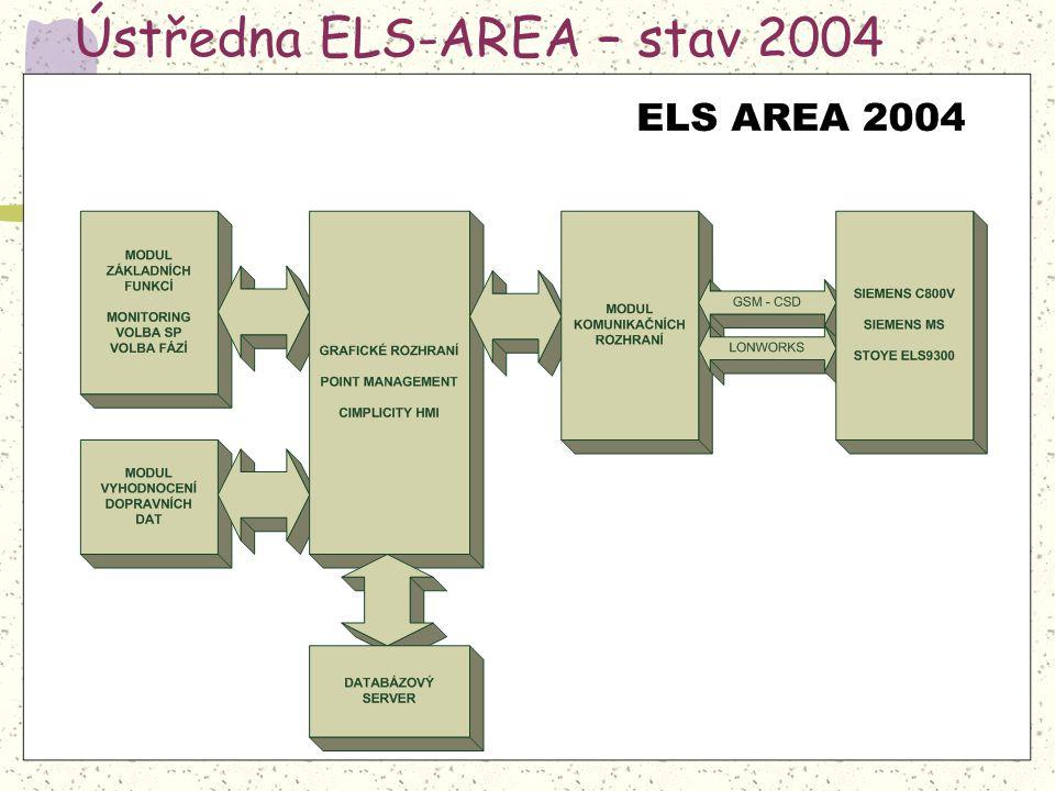 Ústředna ELS-AREA – stav 2004