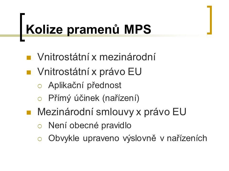 Kolize pramenů MPS Vnitrostátní x mezinárodní Vnitrostátní x právo EU