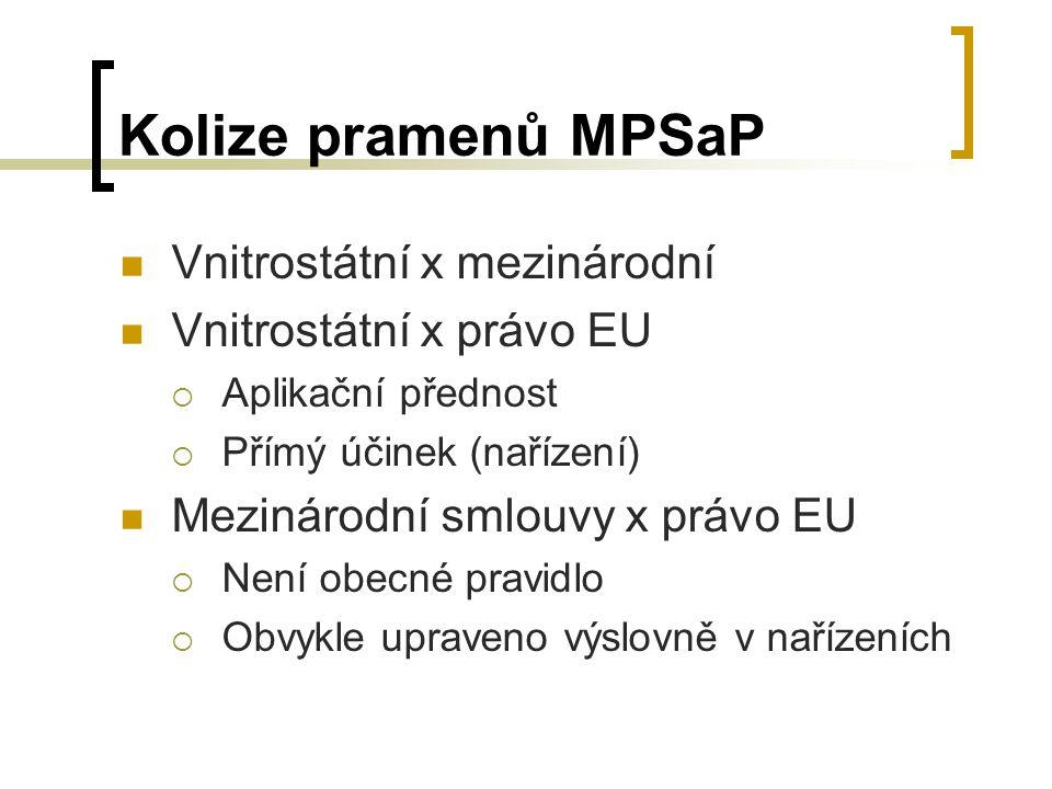 Kolize pramenů MPSaP Vnitrostátní x mezinárodní