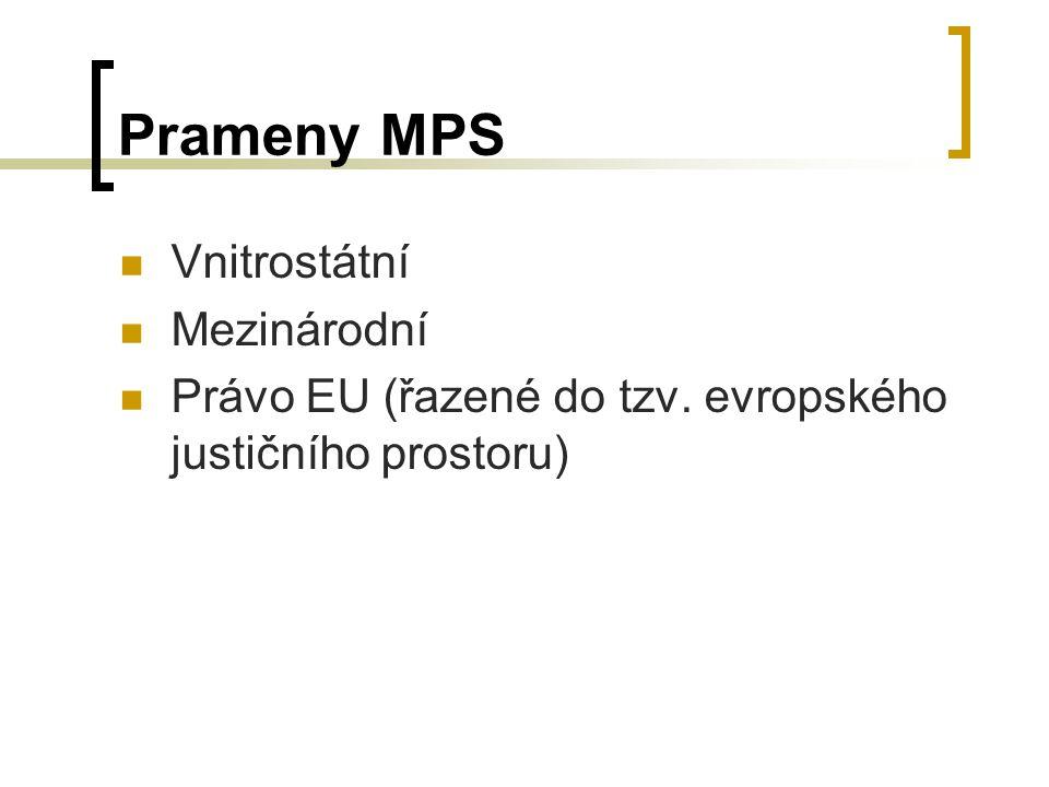 Prameny MPS Vnitrostátní Mezinárodní