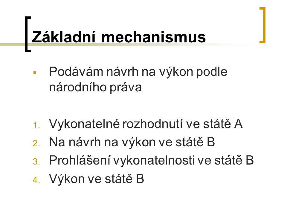 Základní mechanismus Podávám návrh na výkon podle národního práva