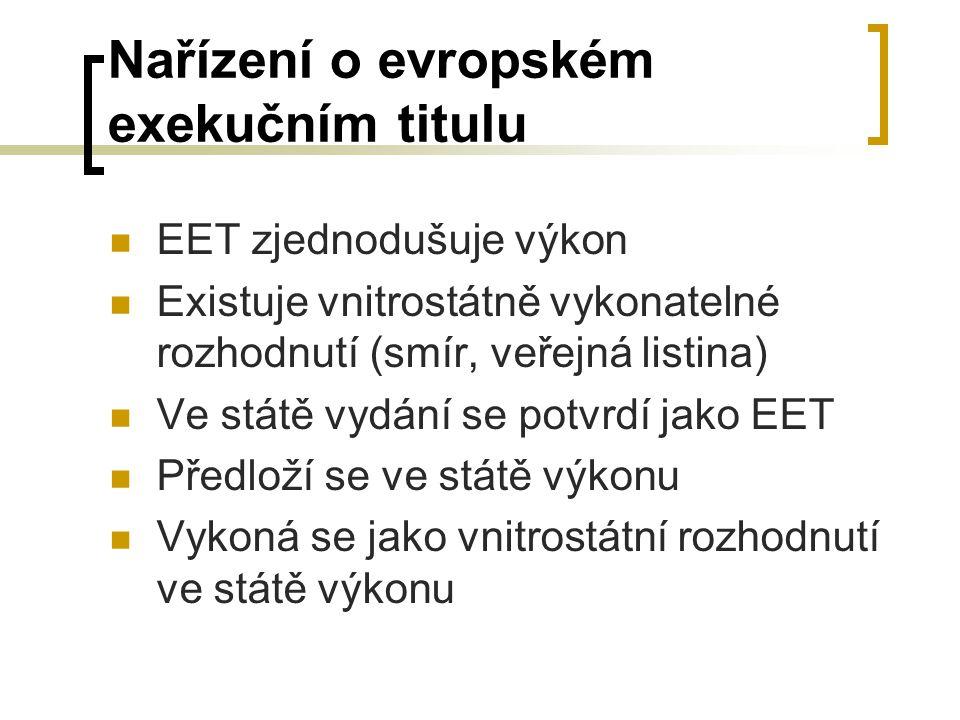 Nařízení o evropském exekučním titulu