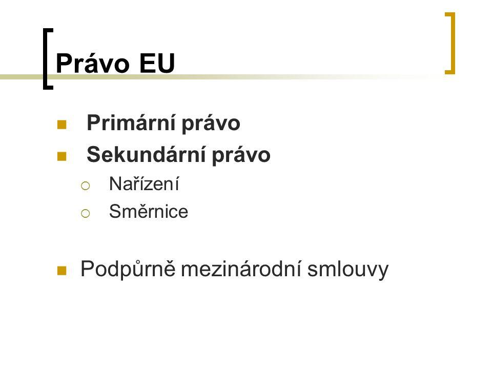 Právo EU Primární právo Sekundární právo Podpůrně mezinárodní smlouvy