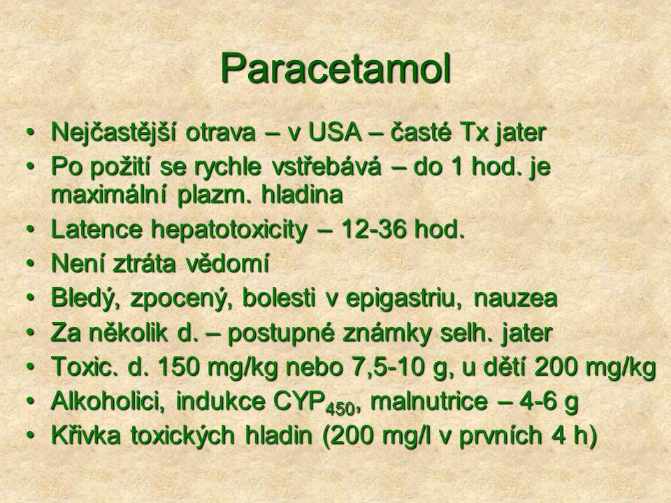 Paracetamol Nejčastější otrava – v USA – časté Tx jater