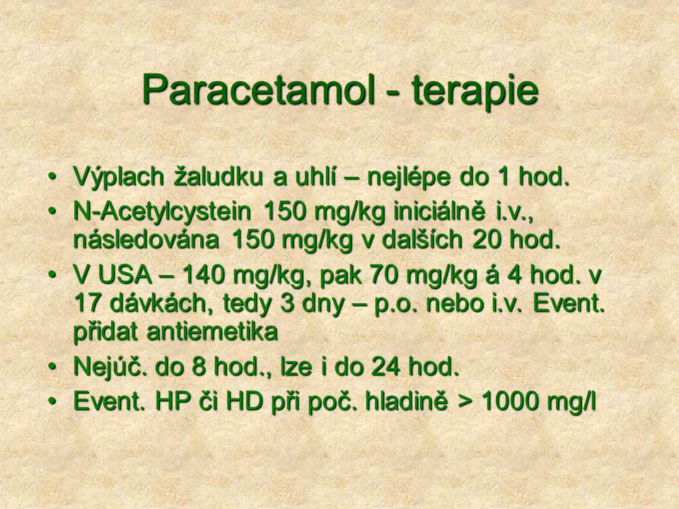 Paracetamol - terapie Výplach žaludku a uhlí – nejlépe do 1 hod.
