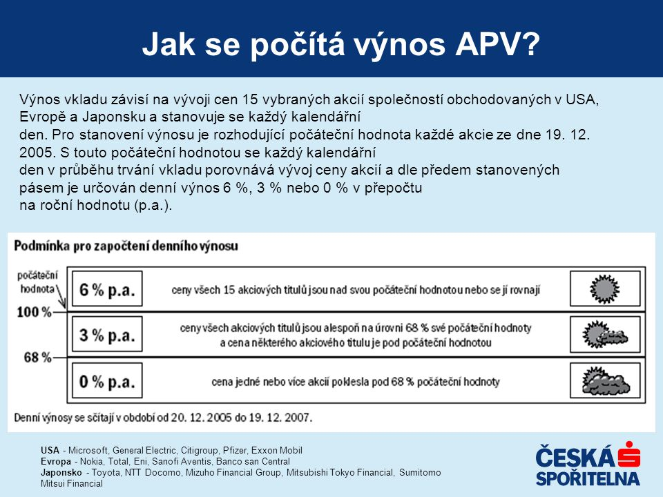 Jak se počítá výnos APV