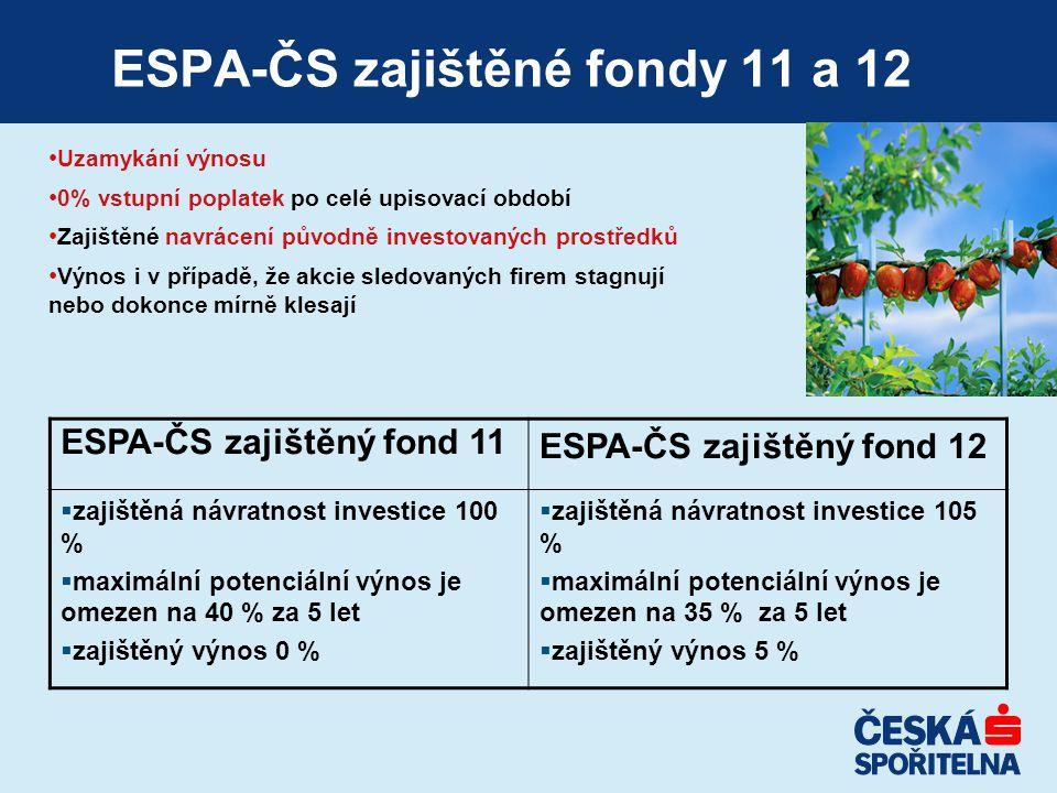 ESPA-ČS zajištěné fondy 11 a 12