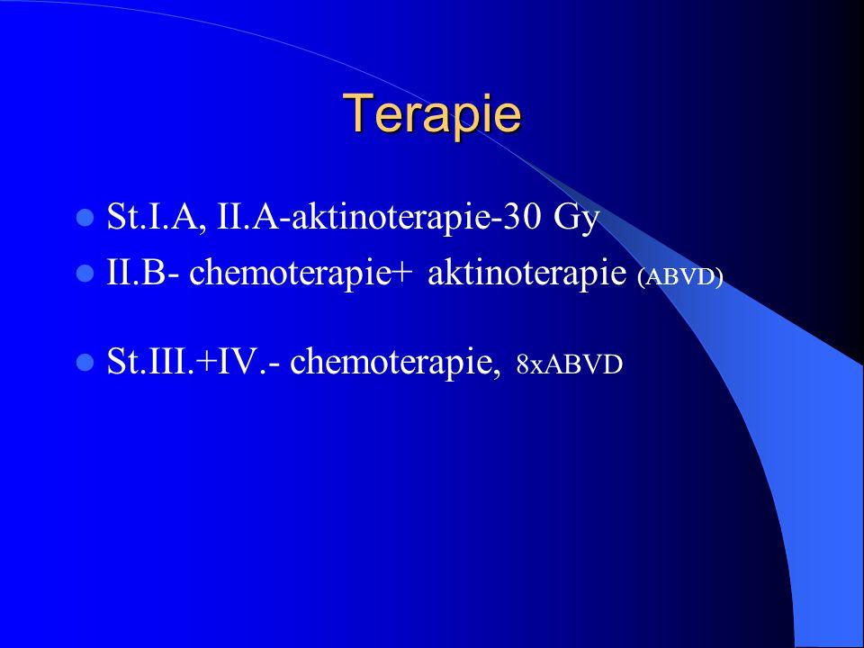 Terapie St.I.A, II.A-aktinoterapie-30 Gy