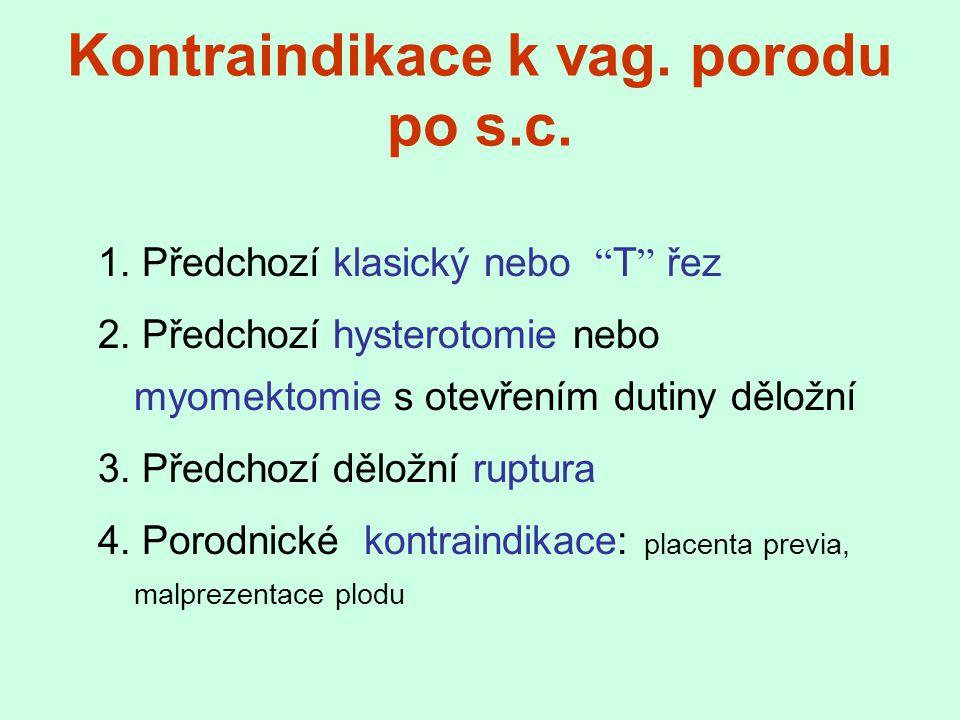 Kontraindikace k vag. porodu po s.c.