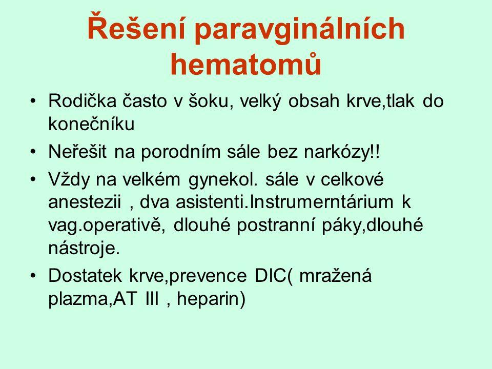Řešení paravginálních hematomů
