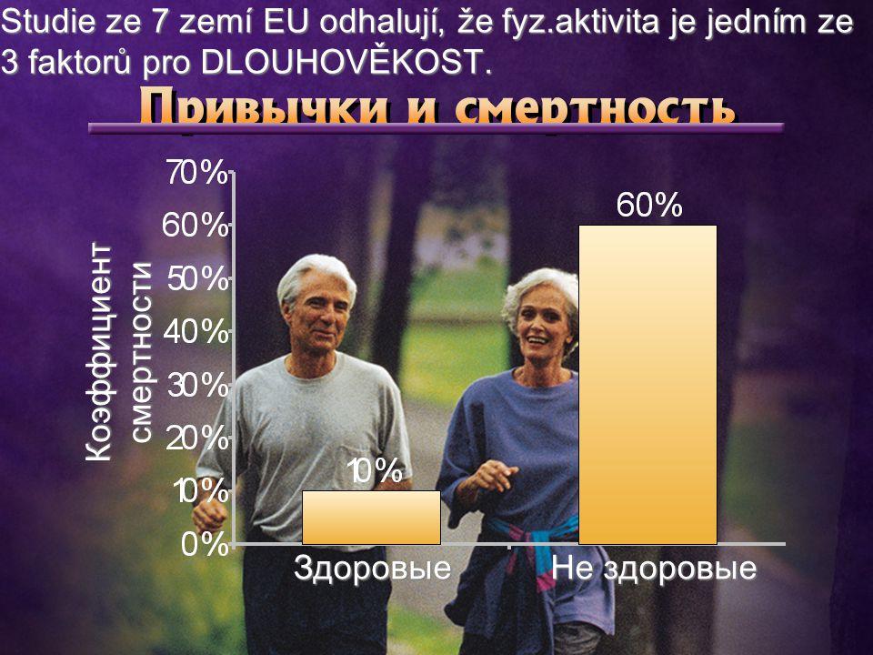 Коэффициент смертности