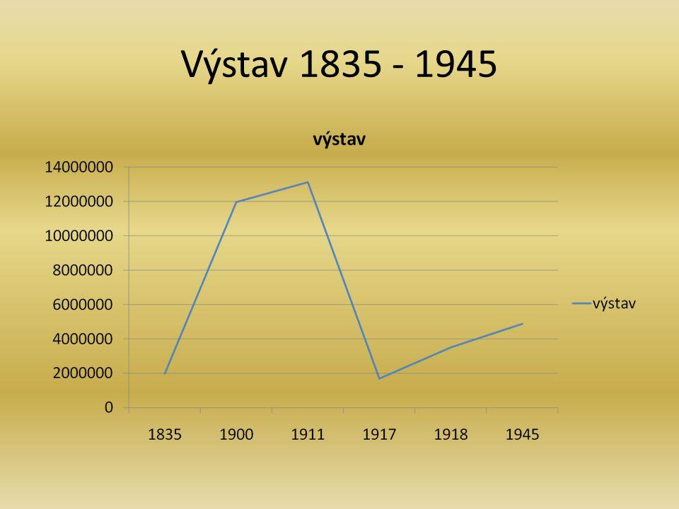Výstav 1835 - 1945