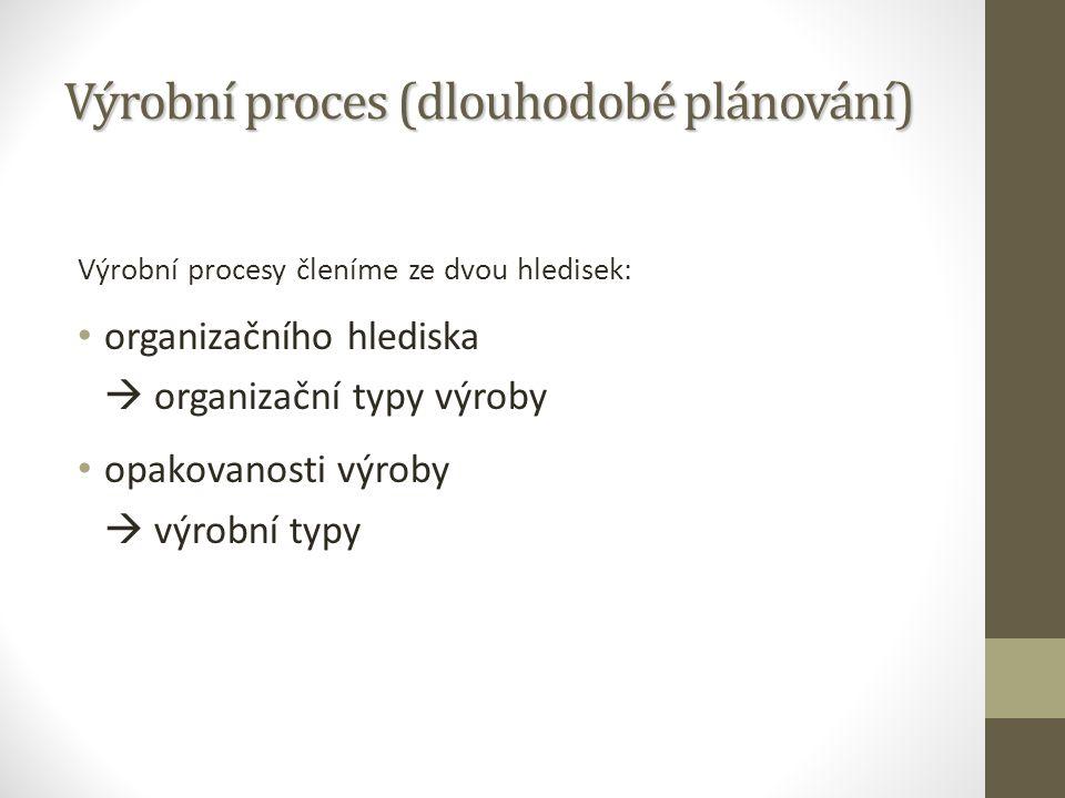 Výrobní proces (dlouhodobé plánování)