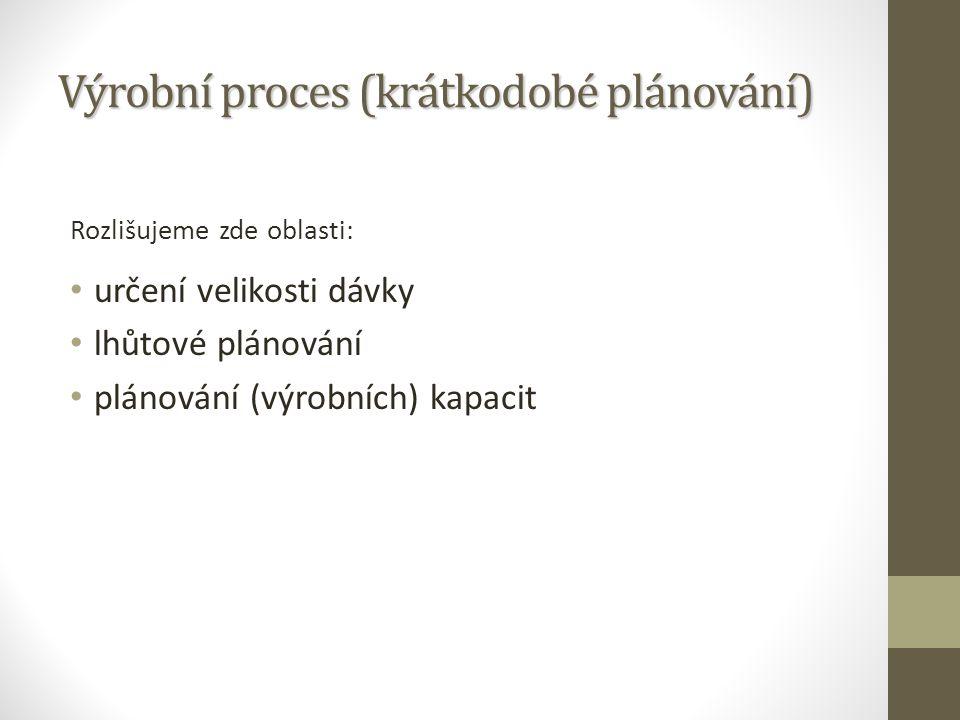 Výrobní proces (krátkodobé plánování)