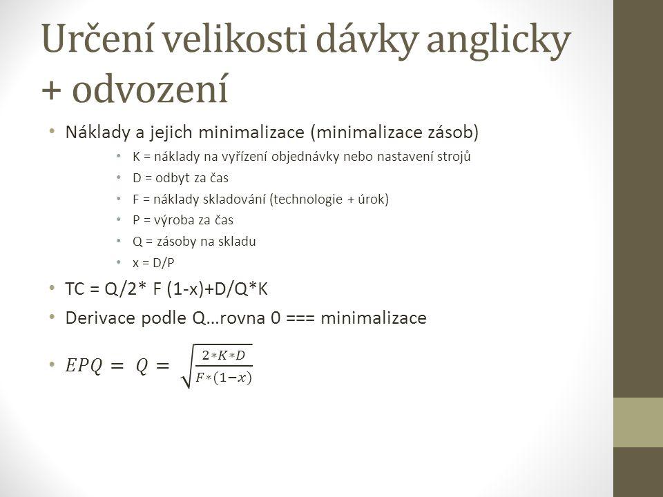Určení velikosti dávky anglicky + odvození
