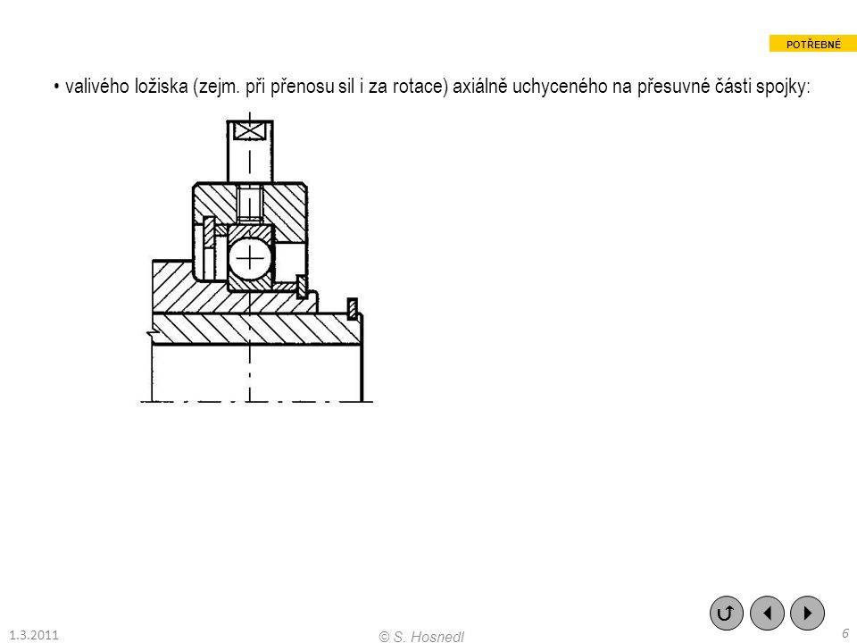 POTŘEBNÉ • valivého ložiska (zejm. při přenosu sil i za rotace) axiálně uchyceného na přesuvné části spojky: