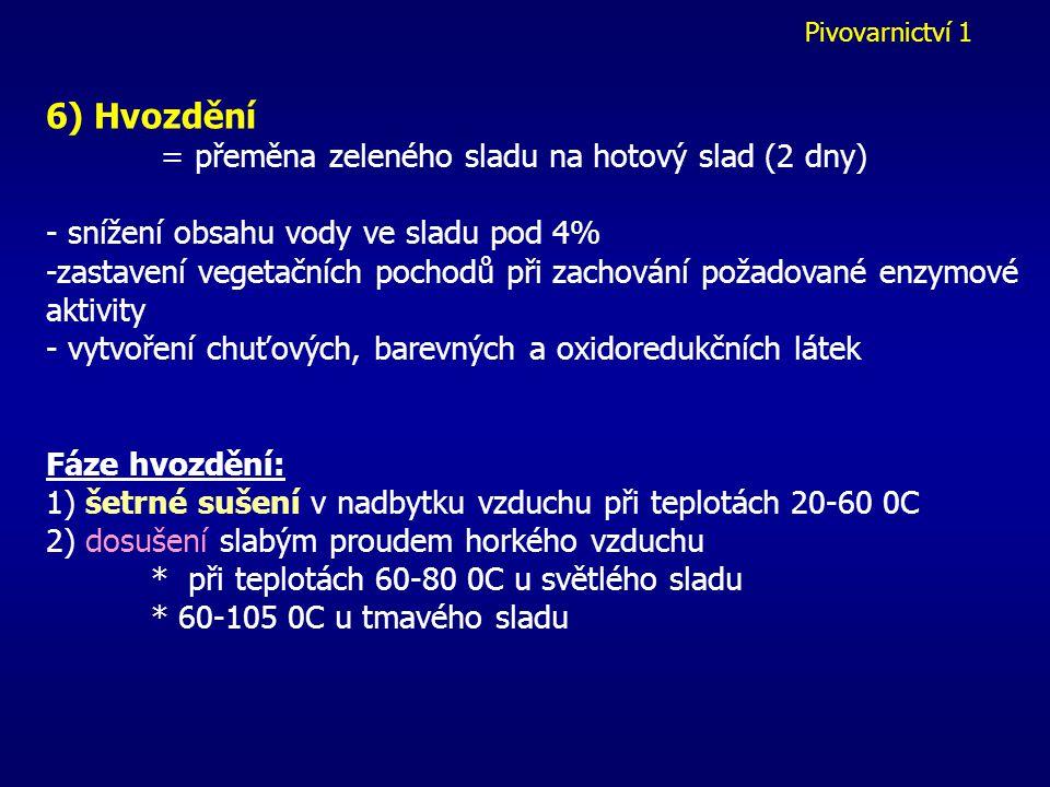 6) Hvozdění = přeměna zeleného sladu na hotový slad (2 dny)