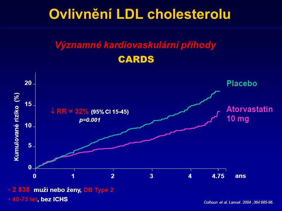 Ovlivnění LDL cholesterolu