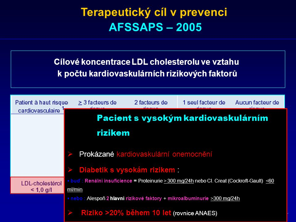 Terapeutický cíl v prevenci AFSSAPS – 2005