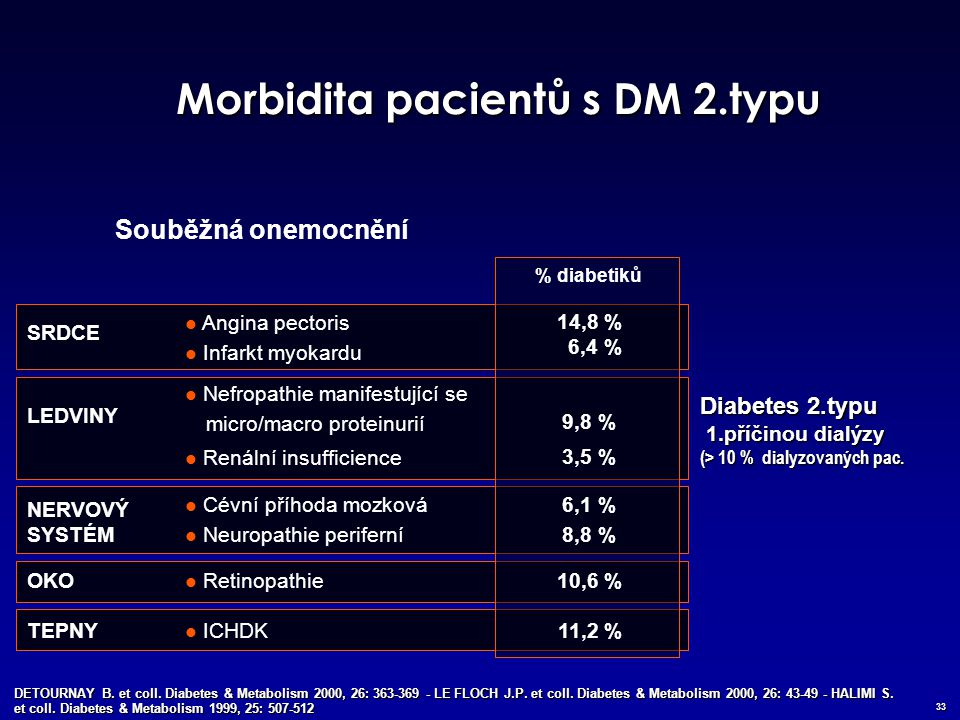 Morbidita pacientů s DM 2.typu