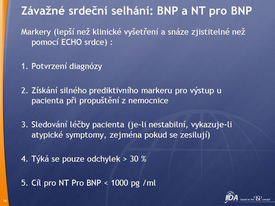 Závažné srdeční selhání: BNP a NT pro BNP
