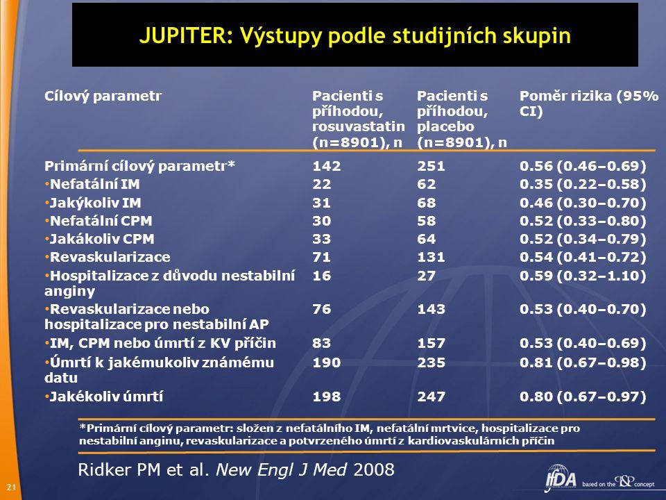 JUPITER: Výstupy podle studijních skupin