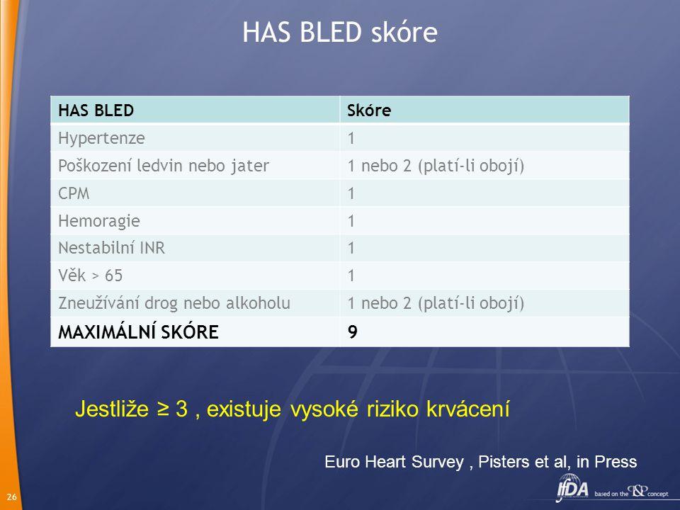 HAS BLED skóre Jestliže ≥ 3 , existuje vysoké riziko krvácení