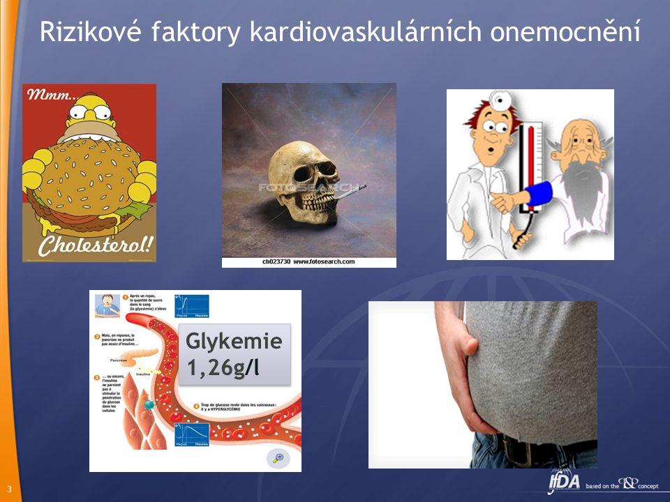 Rizikové faktory kardiovaskulárních onemocnění