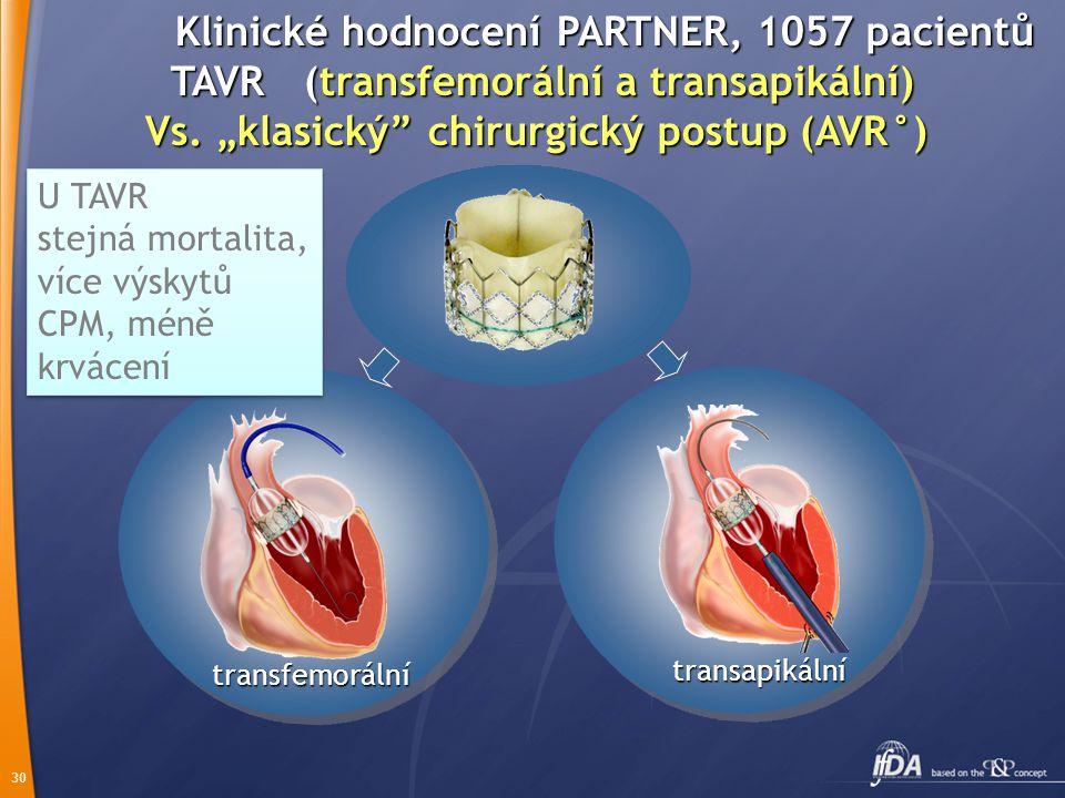 Klinické hodnocení PARTNER, 1057 pacientů