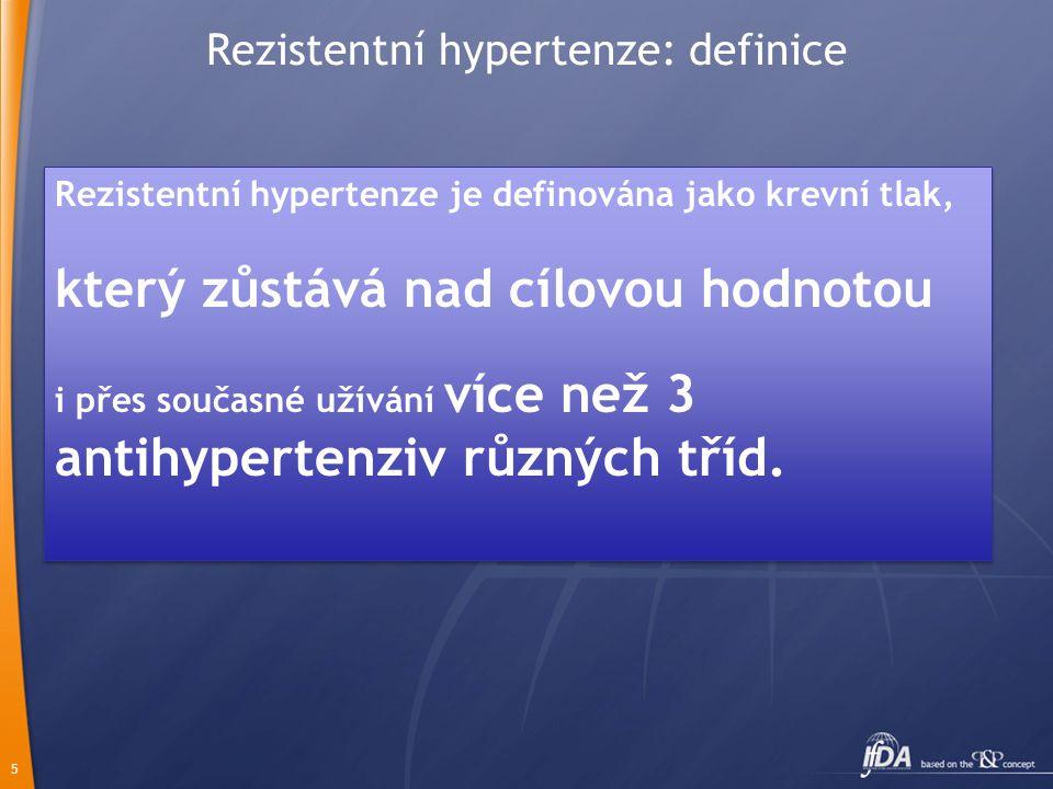 Rezistentní hypertenze: definice