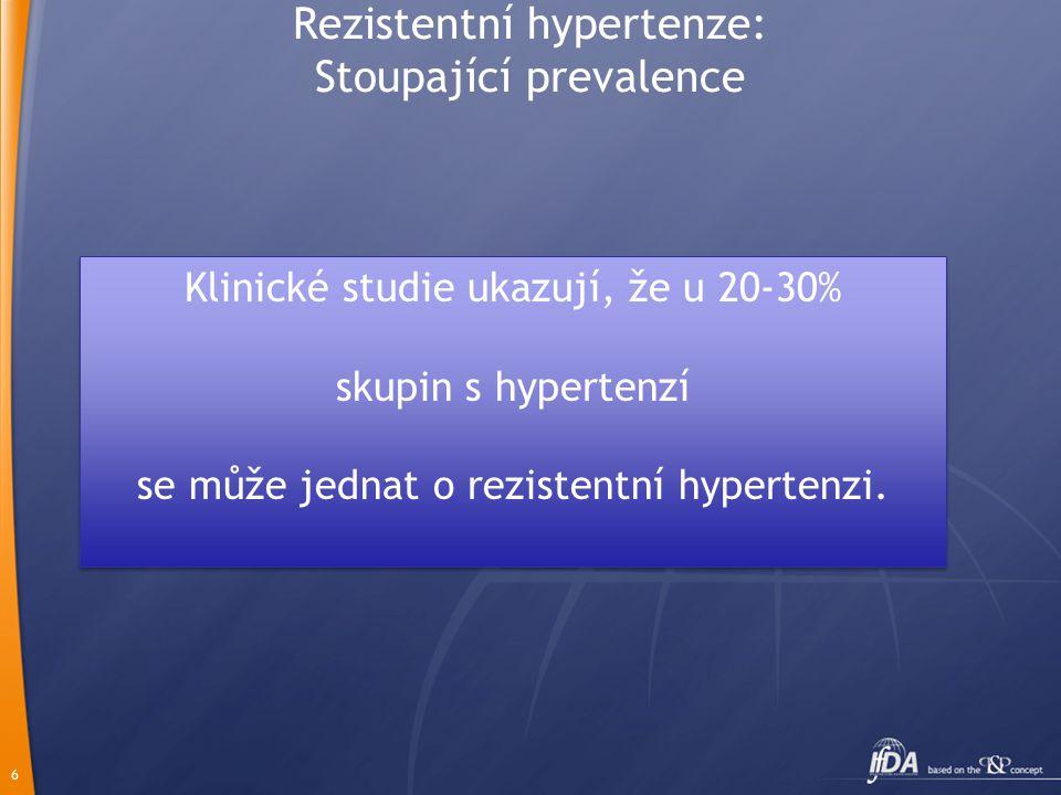 Rezistentní hypertenze: Stoupající prevalence