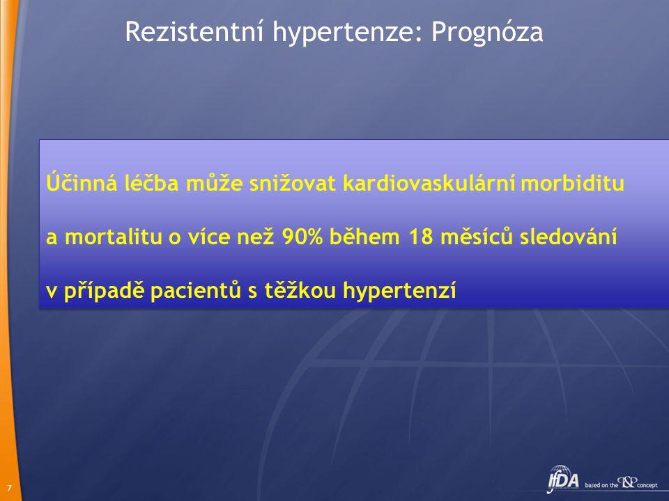 Rezistentní hypertenze: Prognóza